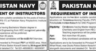 pakistan jobs Archives - All Job Pk